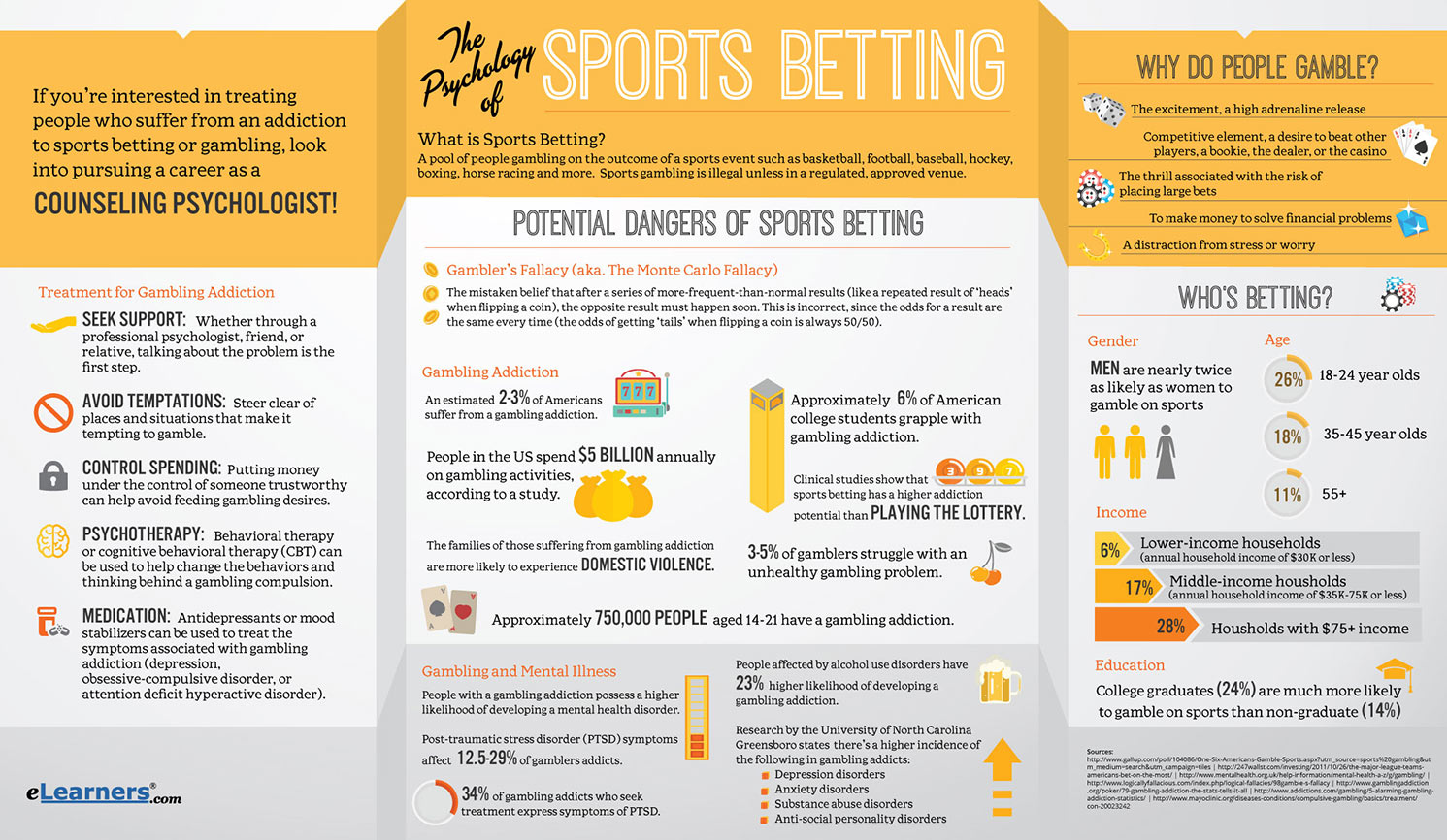 Betting online odds - 98303