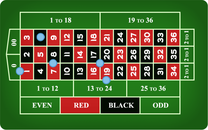 Roulette strategy that - 29457