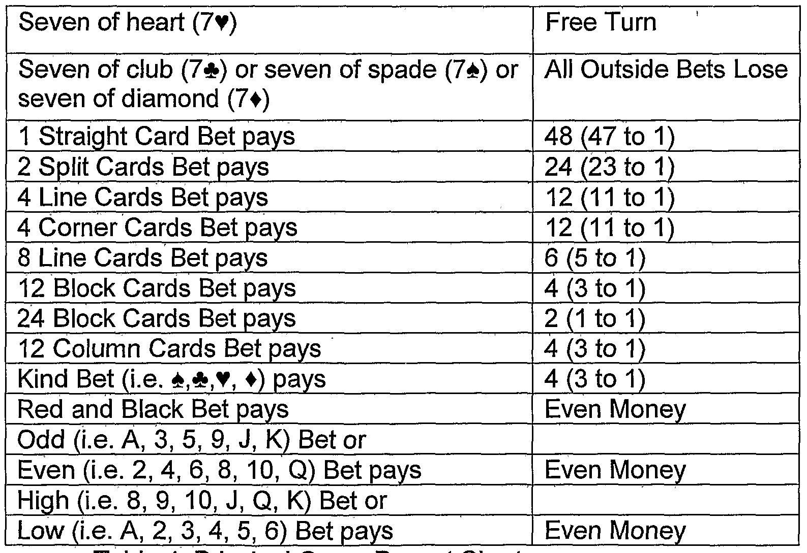 Bästa roulette systemet - 14852