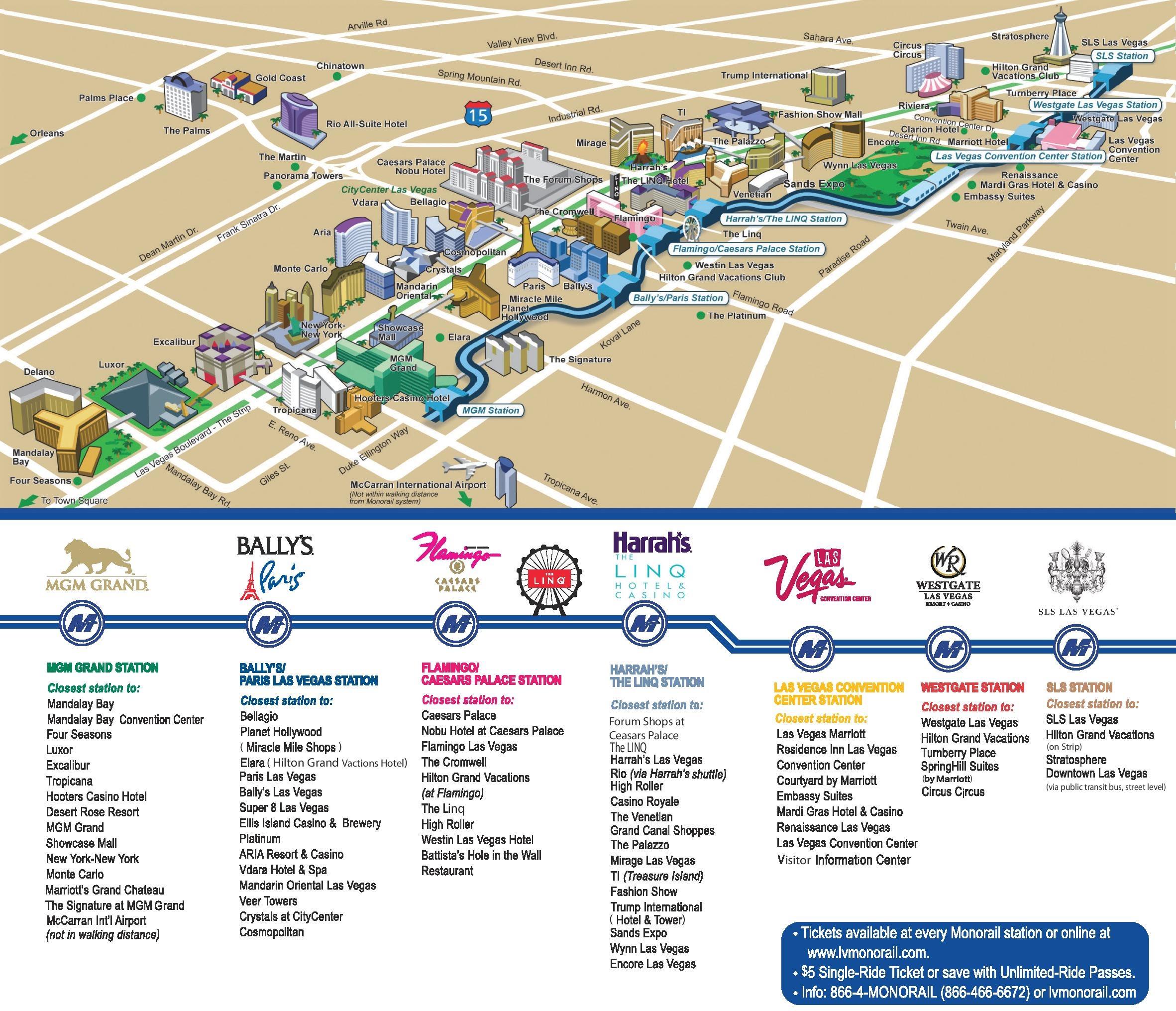 Las Vegas strip - 48084