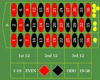 Roulette system svart - 14956