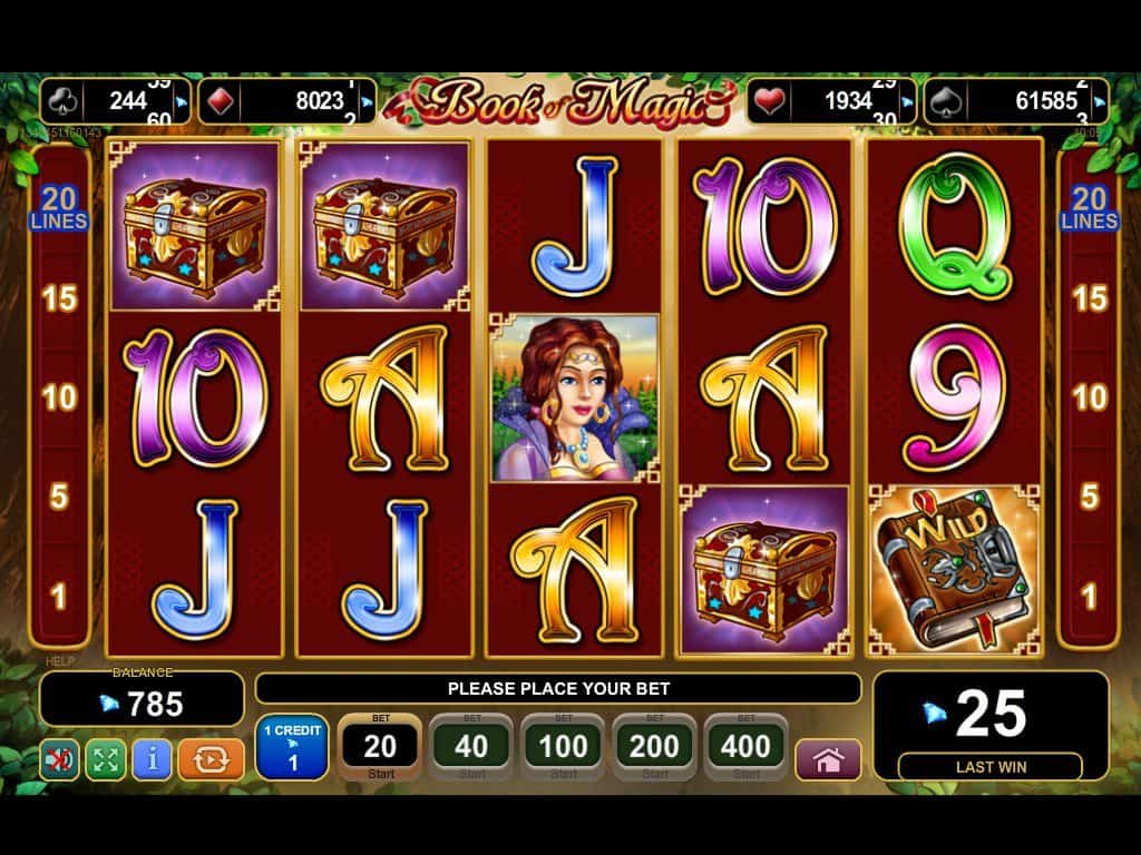 All microgaming - 28584