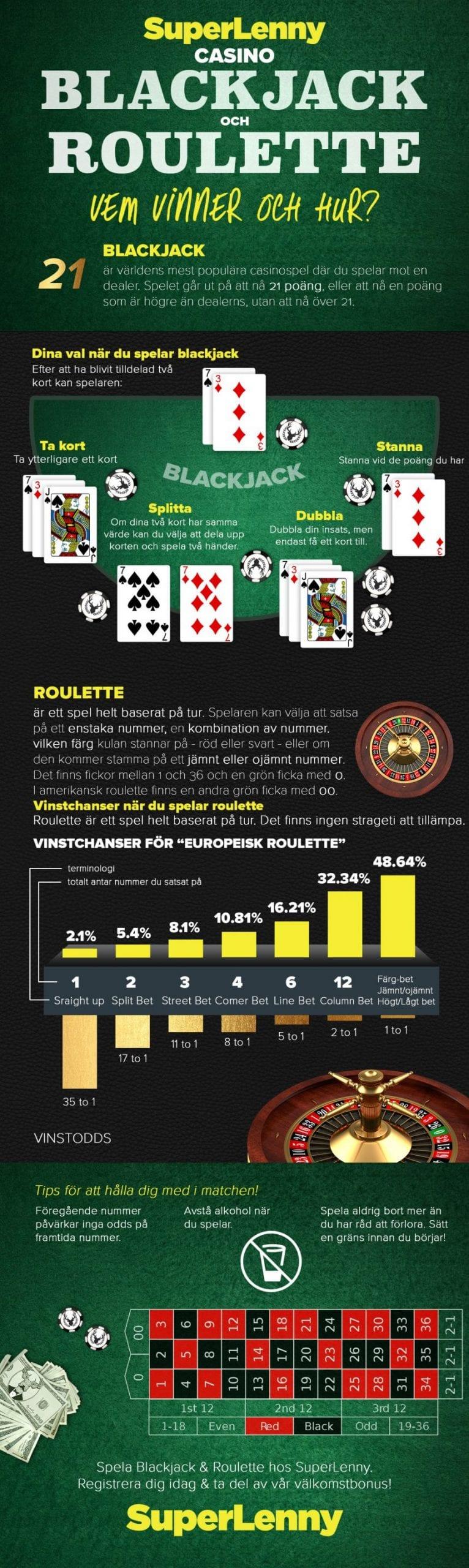 Casino utan omsättningskrav - 50013