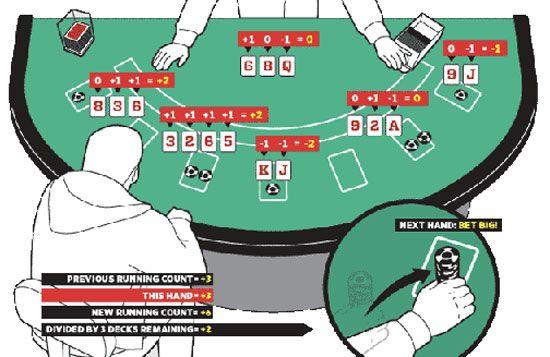 Blackjack counting - 23614