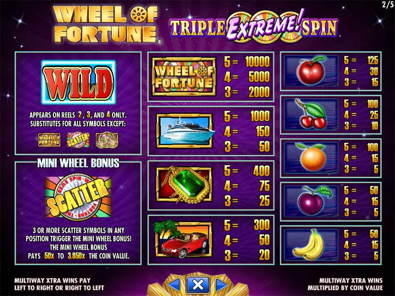 Wheel of - 29964