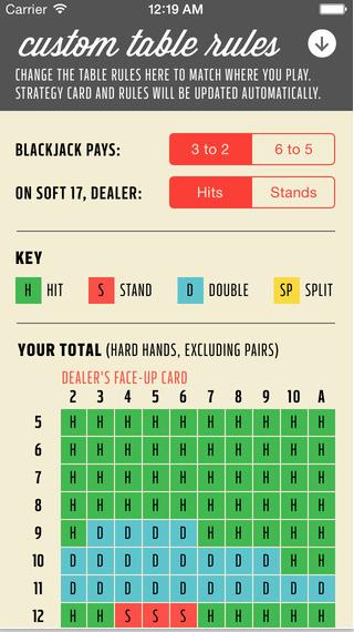 Blackjack basic strategy - 91188