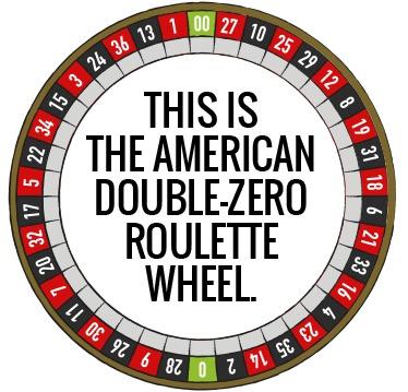 Amerikansk roulette - 7696