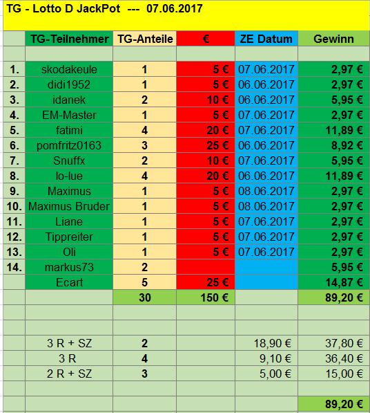 Lotto statistik Happy - 10685